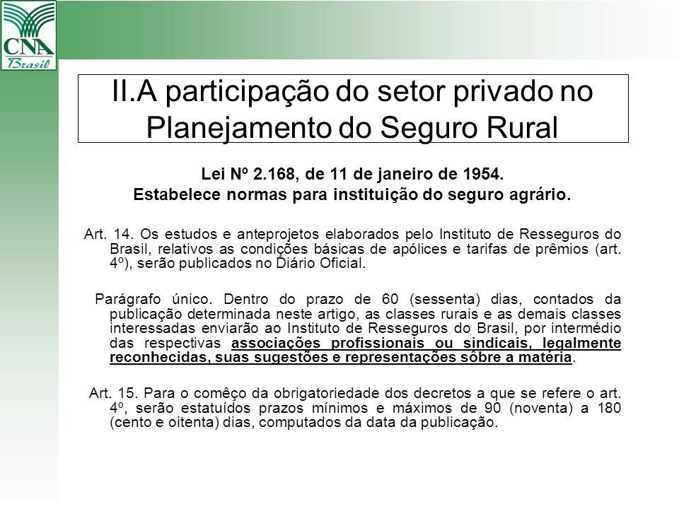 II.A participação do setor privado no Planejamento do Seguro Rural Lei Nº 2.168, de 11 de janeiro de 1954. Estabelece normas para instituição do segur