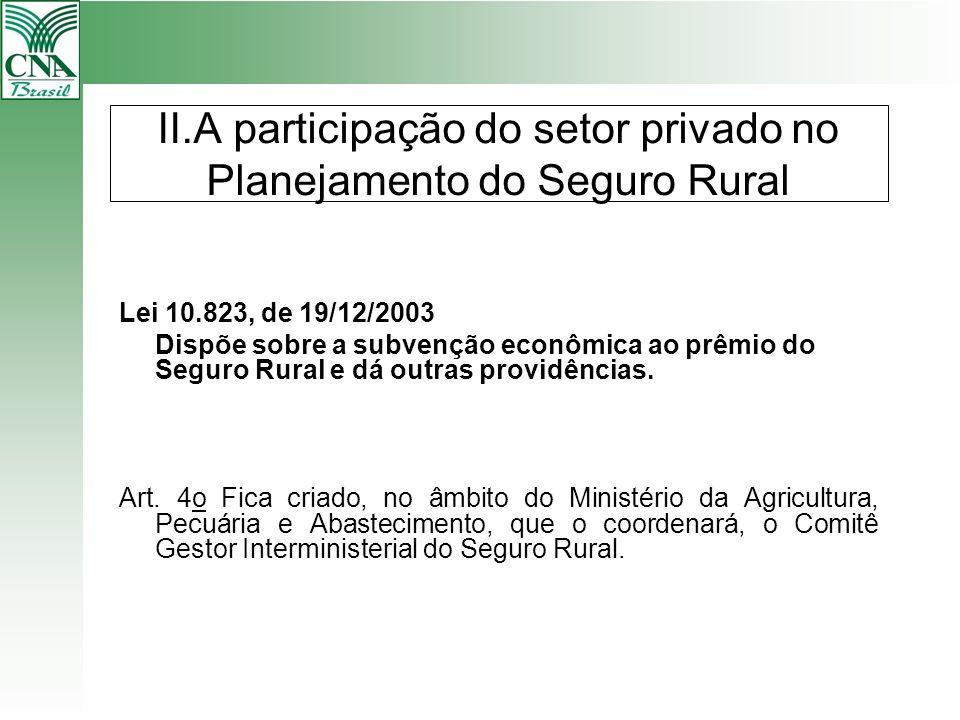II.A participação do setor privado no Planejamento do Seguro Rural Lei 10.823, de 19/12/2003 Dispõe sobre a subvenção econômica ao prêmio do Seguro Ru