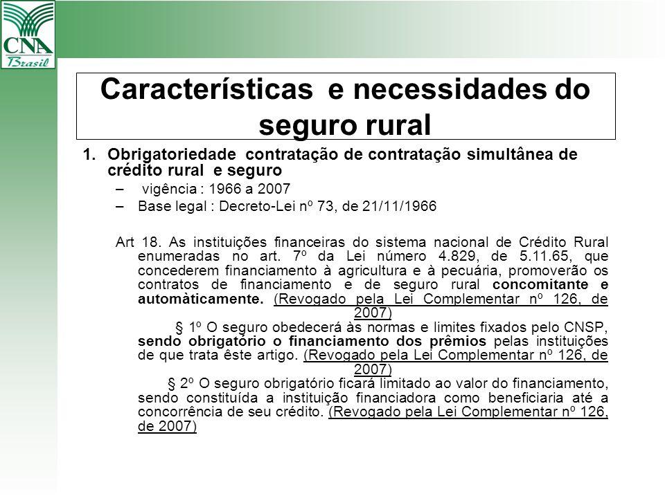 Características e necessidades do seguro rural 1.Obrigatoriedade contratação de contratação simultânea de crédito rural e seguro – vigência : 1966 a 2