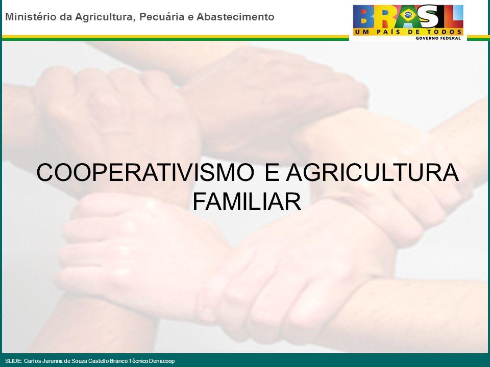 Ministério da Agricultura, Pecuária e Abastecimento SLIDE: Carlos Jurunna de Souza Castello Branco Técnico Denacoop COOPERATIVISMO E AGRICULTURA FAMILIAR