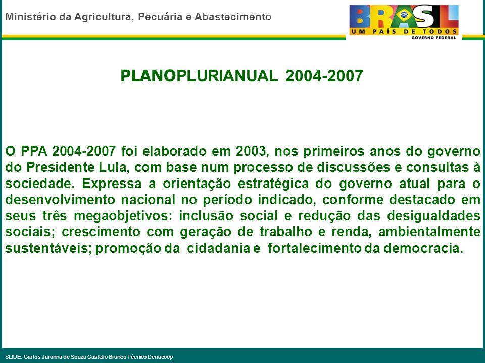 Ministério da Agricultura, Pecuária e Abastecimento SLIDE: Carlos Jurunna de Souza Castello Branco Técnico Denacoop Instalação do Grupo de Trabalho Pe