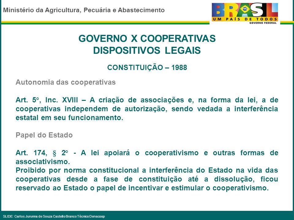 Ministério da Agricultura, Pecuária e Abastecimento SLIDE: Carlos Jurunna de Souza Castello Branco Técnico Denacoop COOPERATIVISMO E AGRICULTURA FAMIL