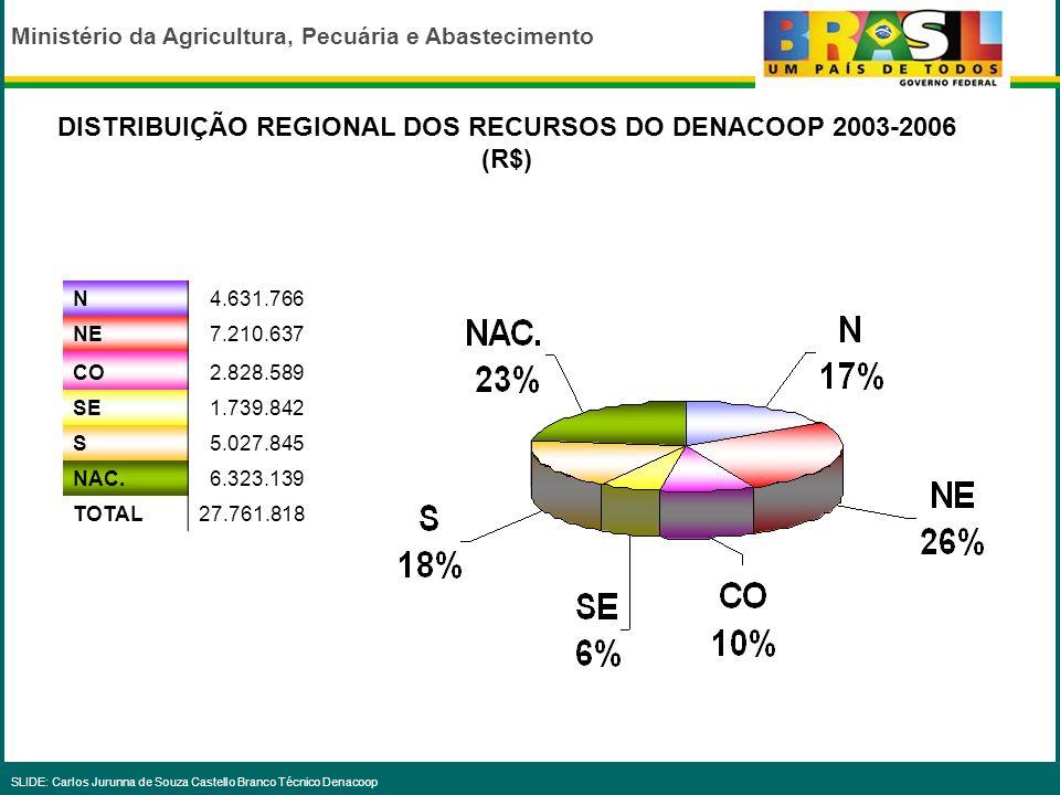 Ministério da Agricultura, Pecuária e Abastecimento SLIDE: Carlos Jurunna de Souza Castello Branco Técnico Denacoop A- Capacitação tec/gerencial para