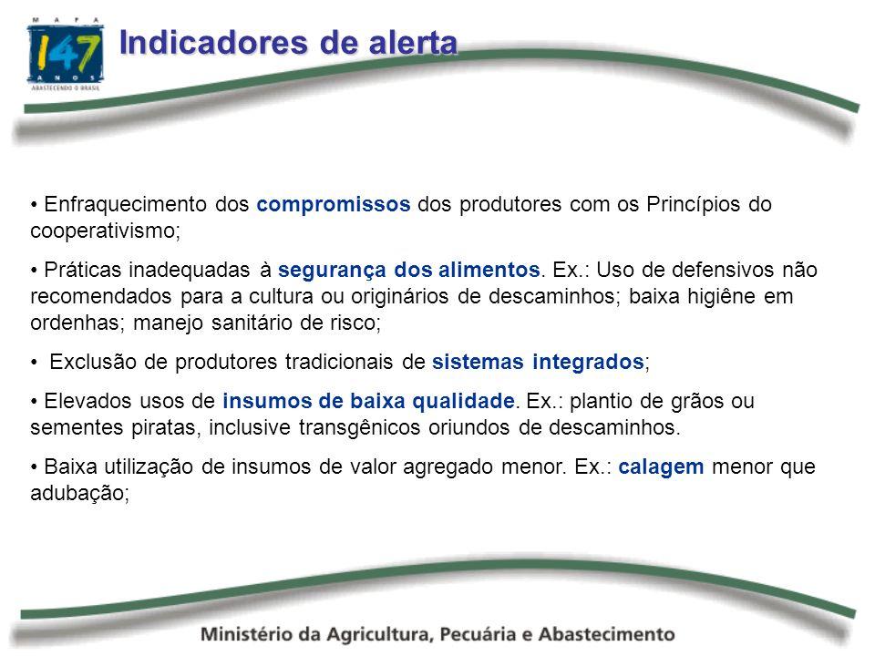 Indicadores de alerta Enfraquecimento dos compromissos dos produtores com os Princípios do cooperativismo; Práticas inadequadas à segurança dos alimen