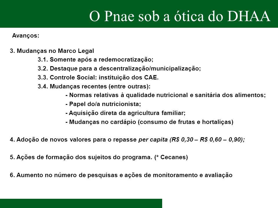 O Pnae sob a ótica do DHAA 3. Mudanças no Marco Legal 3.1. Somente após a redemocratização; 3.2. Destaque para a descentralização/municipalização; 3.3