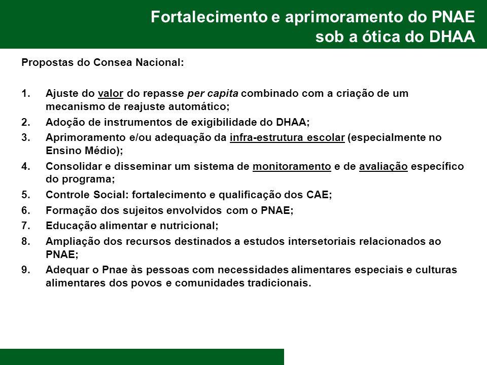 Fortalecimento e aprimoramento do PNAE sob a ótica do DHAA Propostas do Consea Nacional: 1.Ajuste do valor do repasse per capita combinado com a criaç