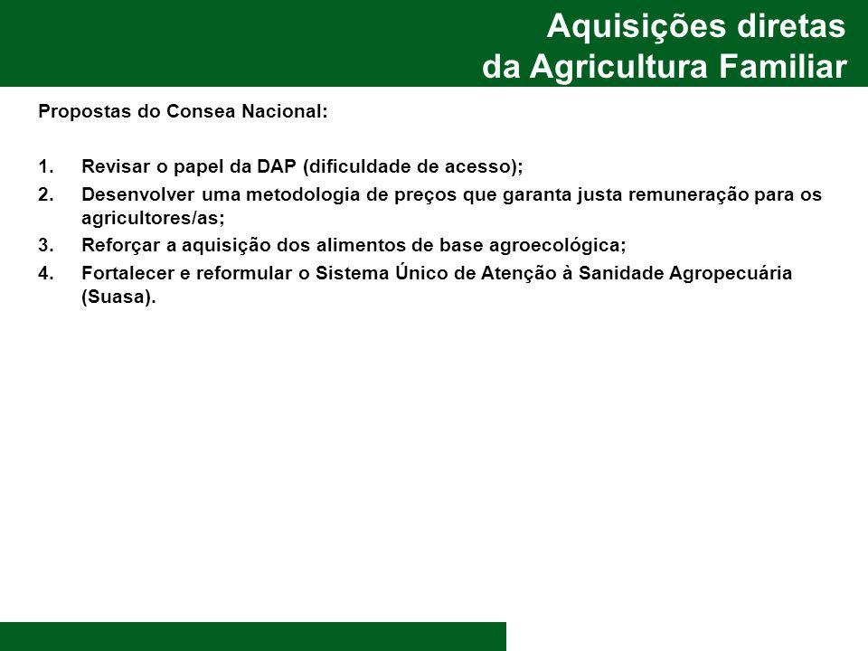 Aquisições diretas da Agricultura Familiar Propostas do Consea Nacional: 1.Revisar o papel da DAP (dificuldade de acesso); 2.Desenvolver uma metodolog