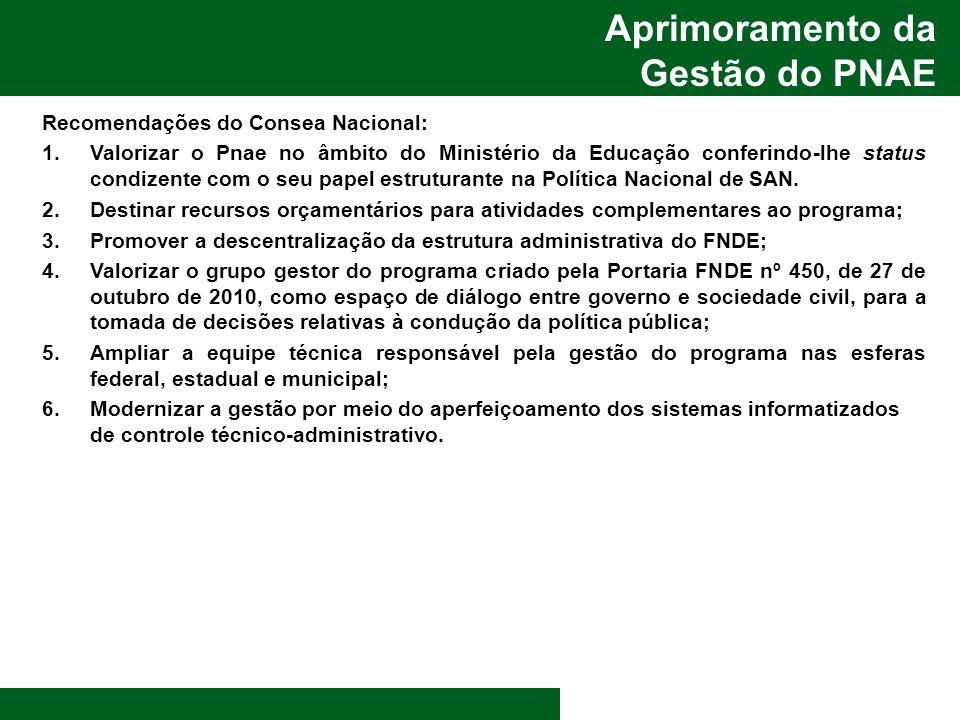 Aprimoramento da Gestão do PNAE Recomendações do Consea Nacional: 1.Valorizar o Pnae no âmbito do Ministério da Educação conferindo-lhe status condize