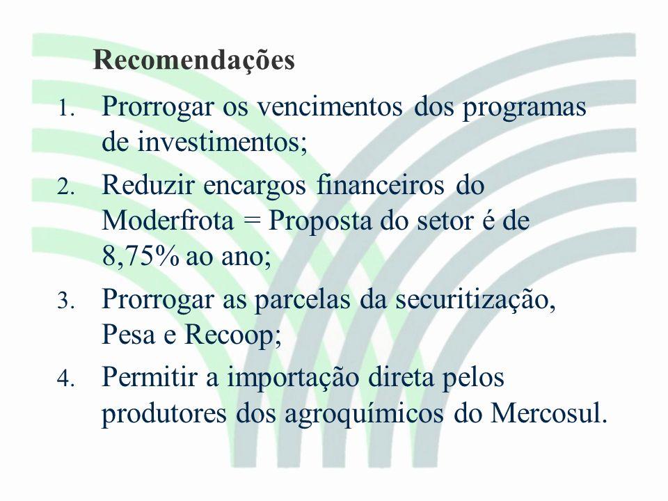 Recomendações 1. Prorrogar os vencimentos dos programas de investimentos; 2.