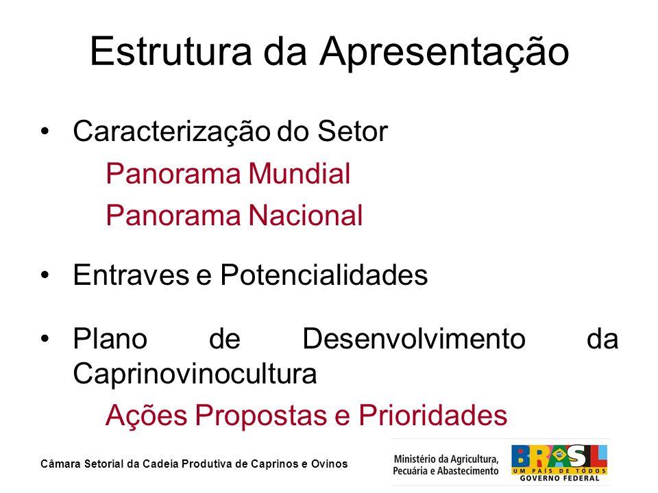Câmara Setorial da Cadeia Produtiva de Caprinos e Ovinos Estrutura da Apresentação Caracterização do Setor Panorama Mundial Panorama Nacional Entraves