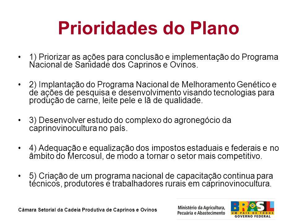 Câmara Setorial da Cadeia Produtiva de Caprinos e Ovinos Prioridades do Plano 1) Priorizar as ações para conclusão e implementação do Programa Naciona
