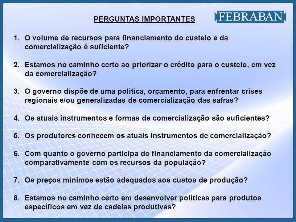 1.Ajustar os preços mínimos à realidade de mercado (custo de produção).