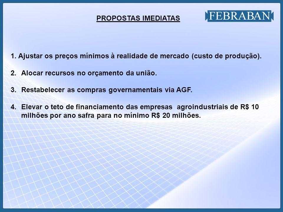 POSICIONAMENTO SOBRE PRORROGAÇÕES DE DÍVIDAS Ações Governamentais: Concedido: prorrogação de prazo; renegociação; redução de juros; e descontos para pagamento.