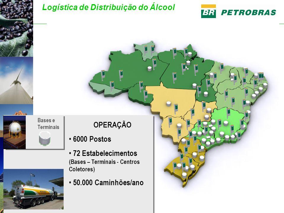 OPERAÇÃO 6000 Postos 72 Estabelecimentos (Bases – Terminais - Centros Coletores) 50.000 Caminhões/ano Logística de Distribuição do Álcool Bases e Term