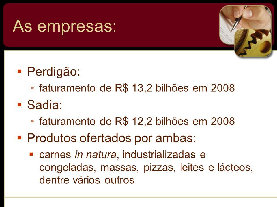As empresas: Perdigão: faturamento de R$ 13,2 bilhões em 2008 Sadia: faturamento de R$ 12,2 bilhões em 2008 Produtos ofertados por ambas: carnes in na