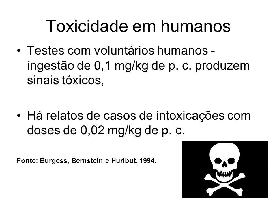 Toxicidade em humanos Testes com voluntários humanos - ingestão de 0,1 mg/kg de p. c. produzem sinais tóxicos, Há relatos de casos de intoxicações com