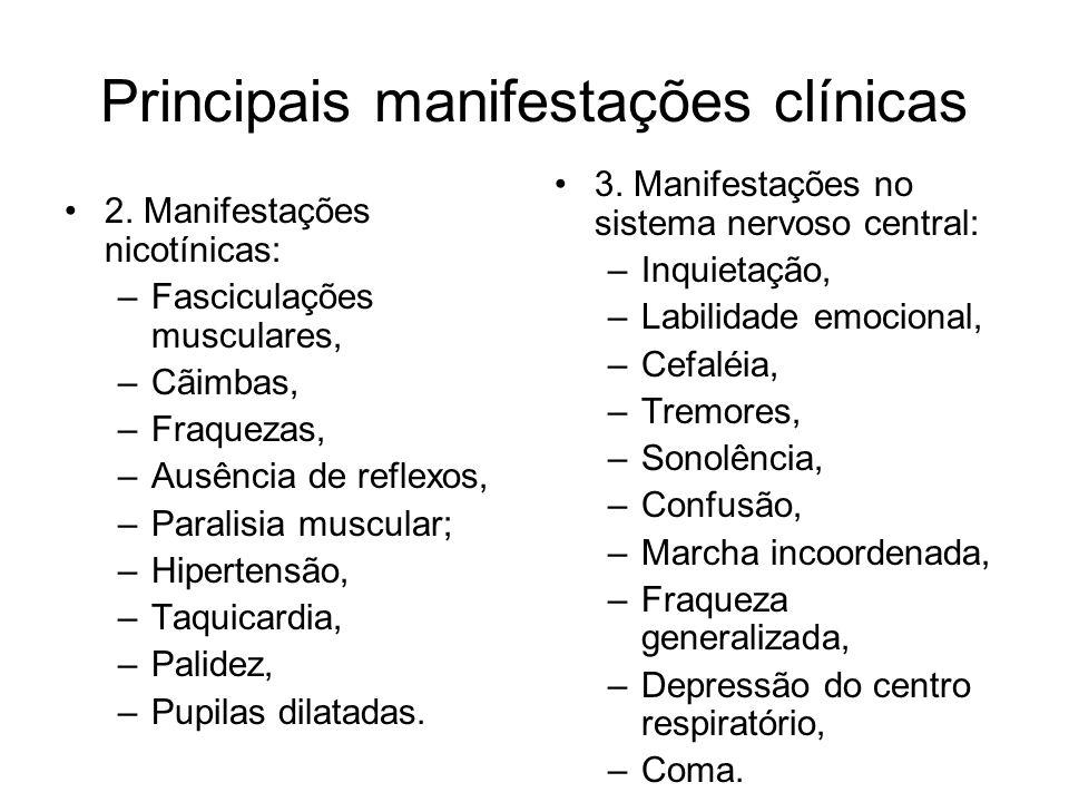 Principais manifestações clínicas 2. Manifestações nicotínicas: –Fasciculações musculares, –Cãimbas, –Fraquezas, –Ausência de reflexos, –Paralisia mus
