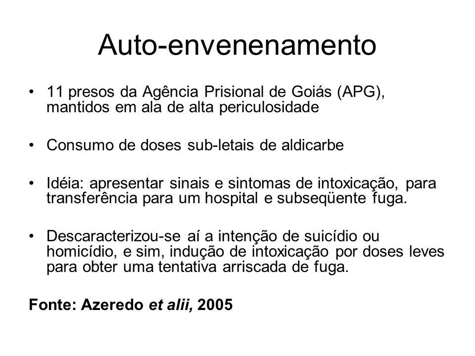 Auto-envenenamento 11 presos da Agência Prisional de Goiás (APG), mantidos em ala de alta periculosidade Consumo de doses sub-letais de aldicarbe Idéi