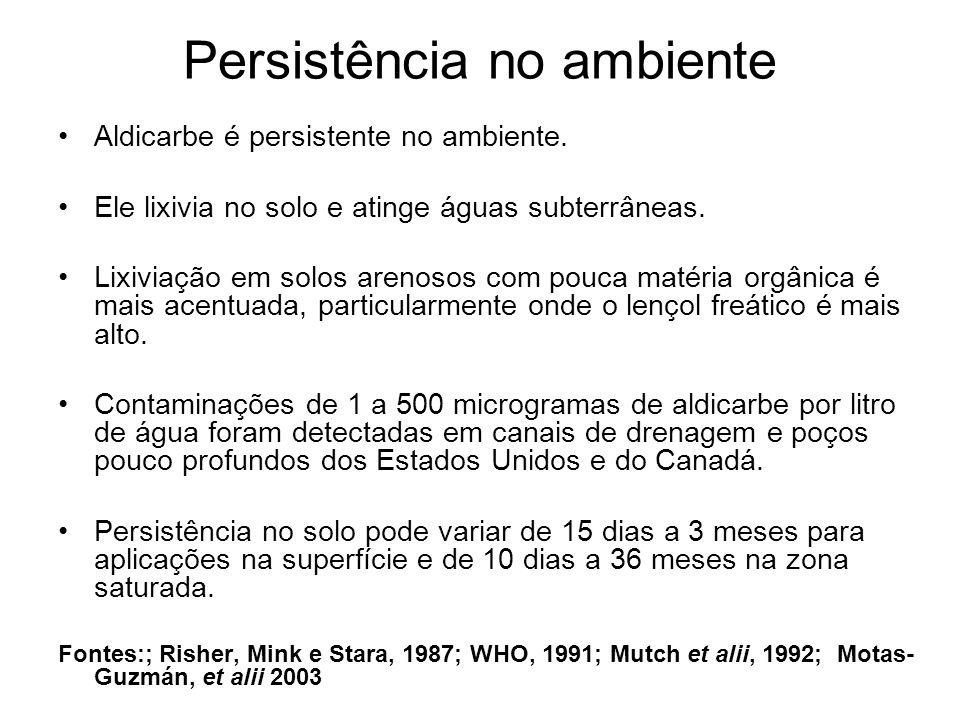Persistência no ambiente Aldicarbe é persistente no ambiente. Ele lixivia no solo e atinge águas subterrâneas. Lixiviação em solos arenosos com pouca