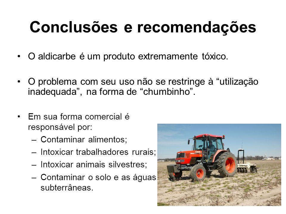 Conclusões e recomendações O aldicarbe é um produto extremamente tóxico. O problema com seu uso não se restringe à utilização inadequada, na forma de