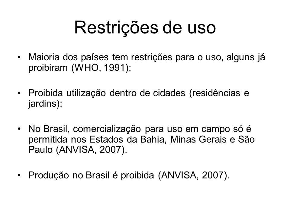 Restrições de uso Maioria dos países tem restrições para o uso, alguns já proibiram (WHO, 1991); Proibida utilização dentro de cidades (residências e