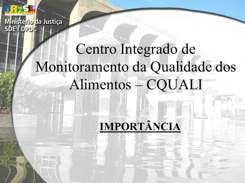 Centro Integrado de Monitoramento da Qualidade dos Alimentos – CQUALI IMPORTÂNCIA