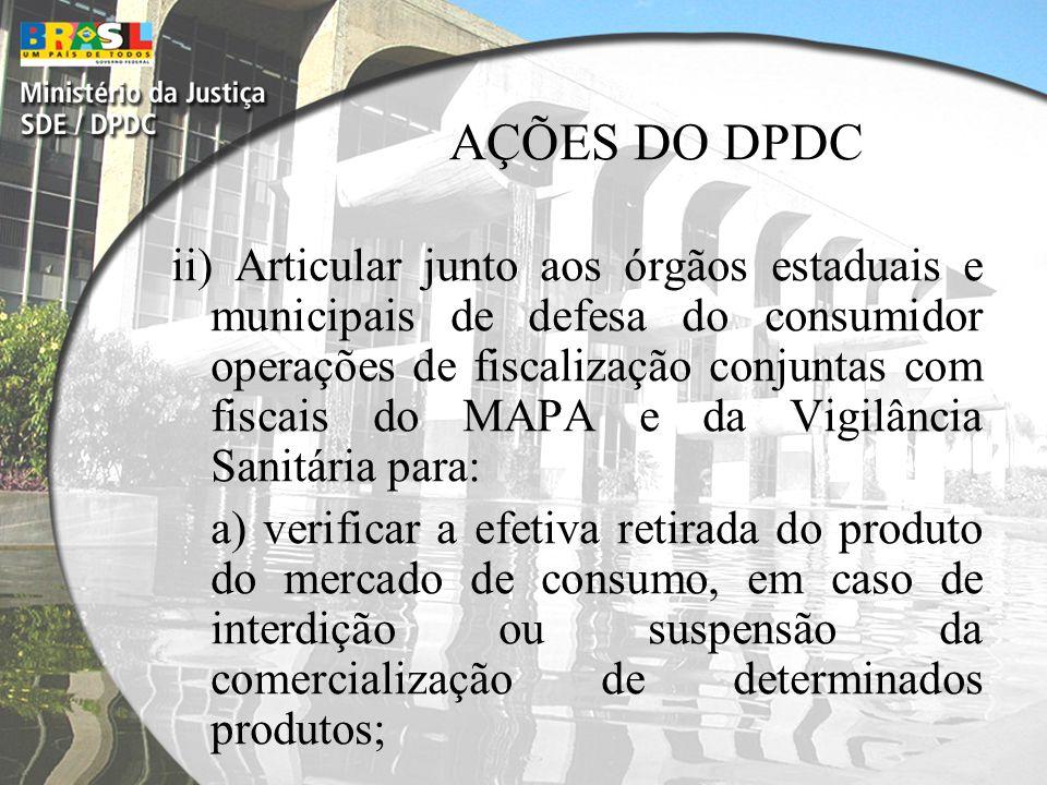 AÇÕES DO DPDC ii) Articular junto aos órgãos estaduais e municipais de defesa do consumidor operações de fiscalização conjuntas com fiscais do MAPA e