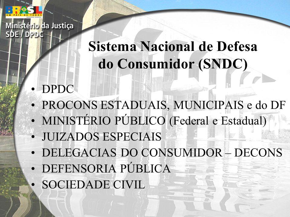 Sistema Nacional de Defesa do Consumidor (SNDC) DPDC PROCONS ESTADUAIS, MUNICIPAIS e do DF MINISTÉRIO PÚBLICO (Federal e Estadual) JUIZADOS ESPECIAIS