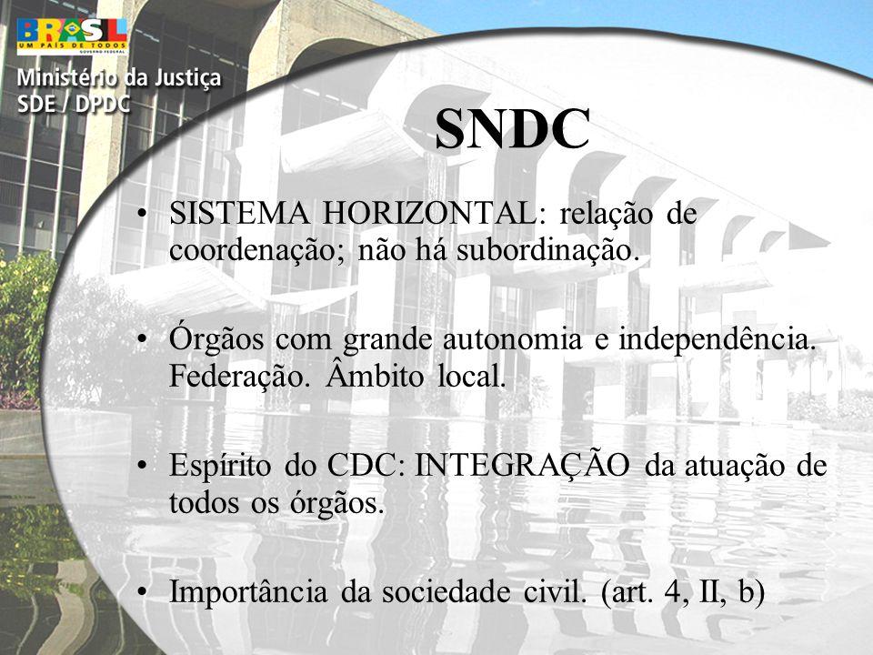 SNDC SISTEMA HORIZONTAL: relação de coordenação; não há subordinação. Órgãos com grande autonomia e independência. Federação. Âmbito local. Espírito d