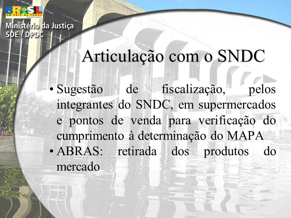 Sugestão de fiscalização, pelos integrantes do SNDC, em supermercados e pontos de venda para verificação do cumprimento à determinação do MAPA ABRAS: