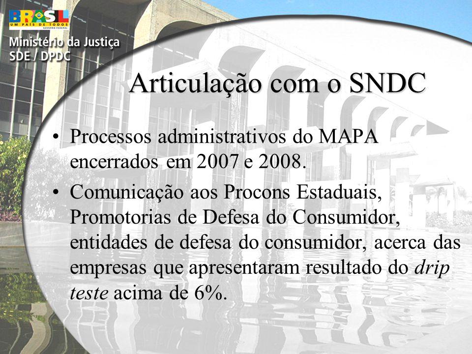 Processos administrativos do MAPA encerrados em 2007 e 2008. Comunicação aos Procons Estaduais, Promotorias de Defesa do Consumidor, entidades de defe