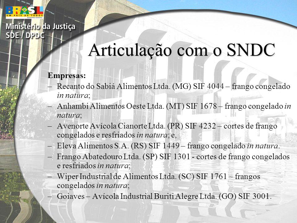 Empresas: –Recanto do Sabiá Alimentos Ltda. (MG) SIF 4044 – frango congelado in natura; –Anhambi Alimentos Oeste Ltda. (MT) SIF 1678 – frango congelad