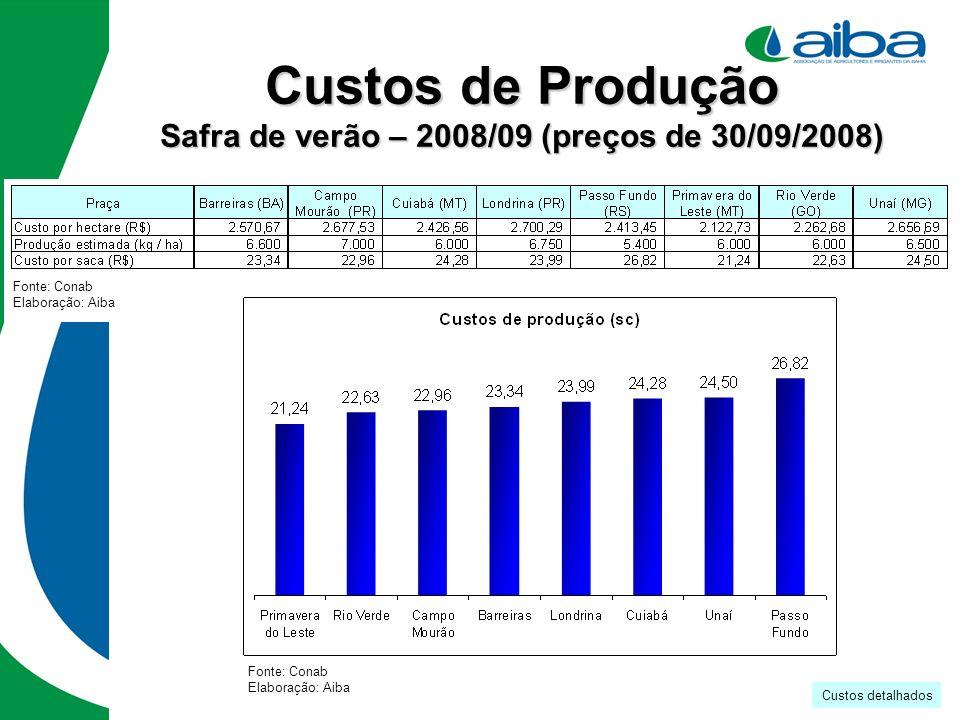 Custos de Produção Safra de verão – 2008/09 (preços de 30/09/2008) Fonte: Conab Elaboração: Aiba Fonte: Conab Elaboração: Aiba Custos detalhados