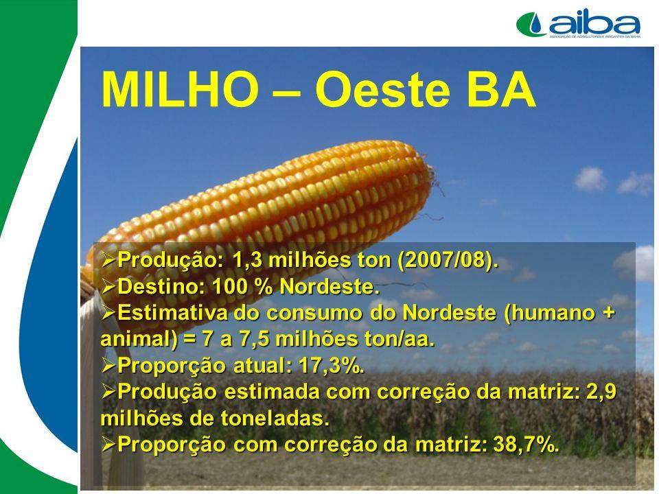 MILHO – Oeste BA Produção: 1,3 milhões ton (2007/08). Produção: 1,3 milhões ton (2007/08). Destino: 100 % Nordeste. Destino: 100 % Nordeste. Estimativ