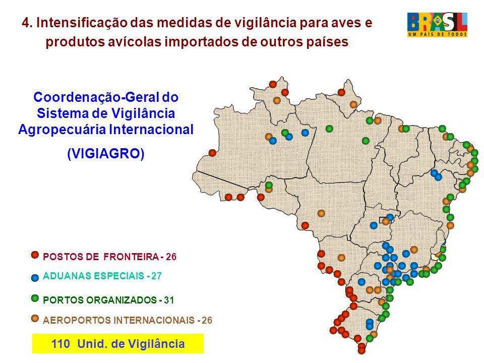 4. Intensificação das medidas de vigilância para aves e produtos avícolas importados de outros países POSTOS DE FRONTEIRA - 26 ADUANAS ESPECIAIS - 27