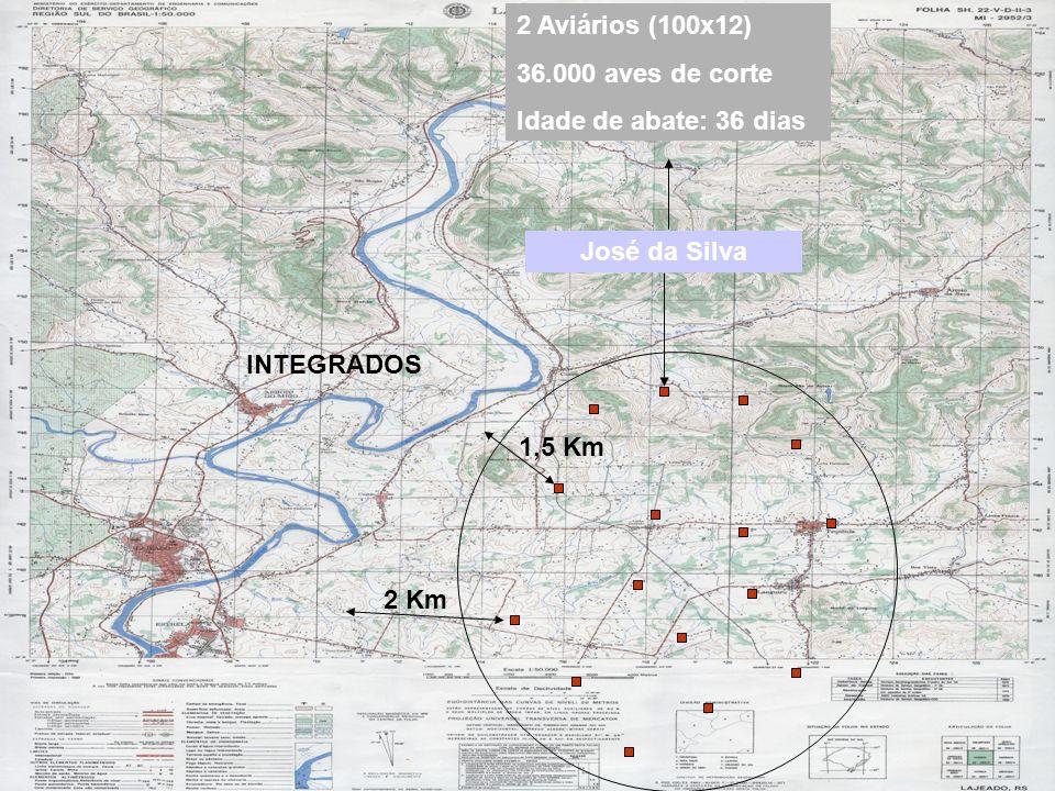 INTEGRADOS José da Silva 2 Aviários (100x12) 36.000 aves de corte Idade de abate: 36 dias 2 Km 1,5 Km