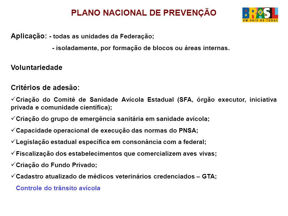 PLANO NACIONAL DE PREVENÇÃO Aplicação: - todas as unidades da Federação; - isoladamente, por formação de blocos ou áreas internas.