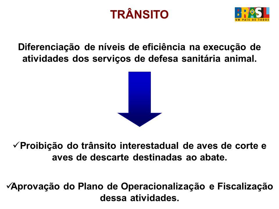 TRÂNSITO Diferenciação de níveis de eficiência na execução de atividades dos serviços de defesa sanitária animal.