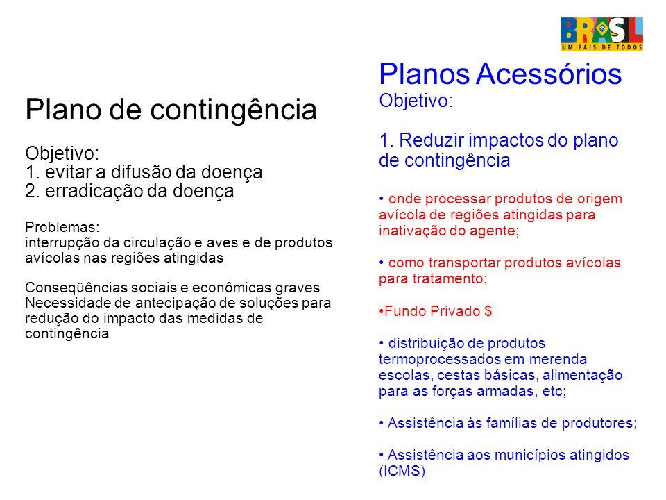 Plano de contingência Objetivo: 1.evitar a difusão da doença 2.