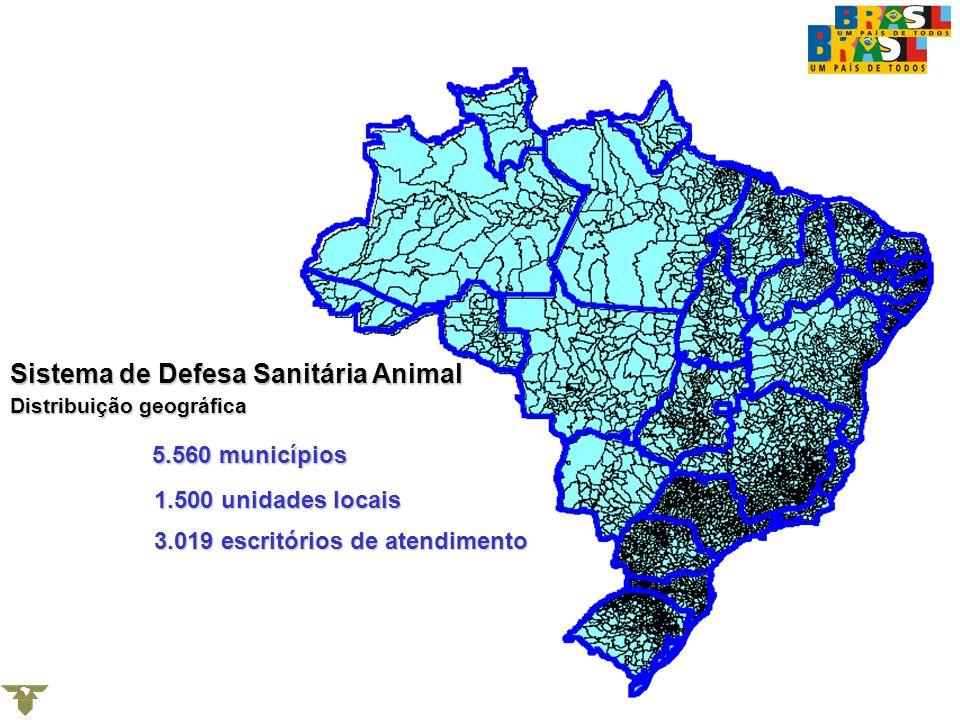 5.560 municípios Sistema de Defesa Sanitária Animal Distribuição geográfica 1.500 unidades locais 3.019 escritórios de atendimento