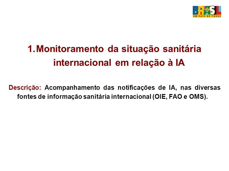 1.Monitoramento da situação sanitária internacional em relação à IA Descrição: Acompanhamento das notificações de IA, nas diversas fontes de informação sanitária internacional (OIE, FAO e OMS).