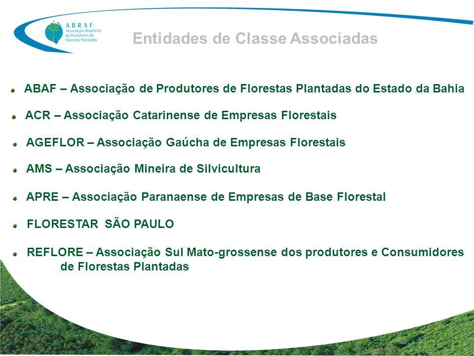 Entidades de Classe Associadas ABAF – Associação de Produtores de Florestas Plantadas do Estado da Bahia ACR – Associação Catarinense de Empresas Flor