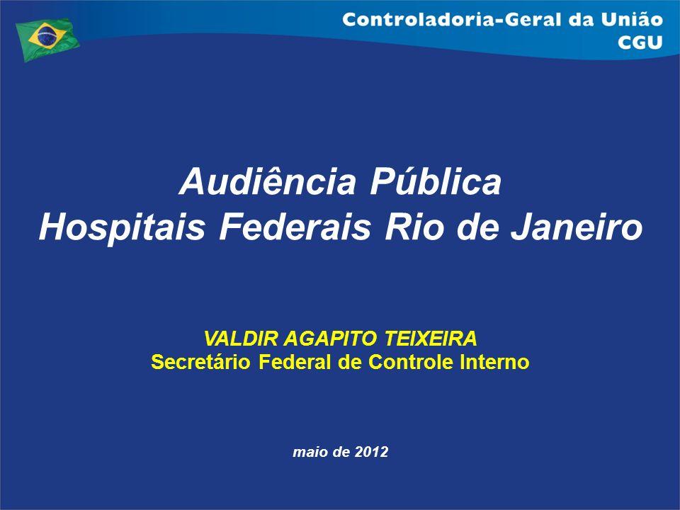 Audiência Pública Hospitais Federais Rio de Janeiro VALDIR AGAPITO TEIXEIRA Secretário Federal de Controle Interno maio de 2012