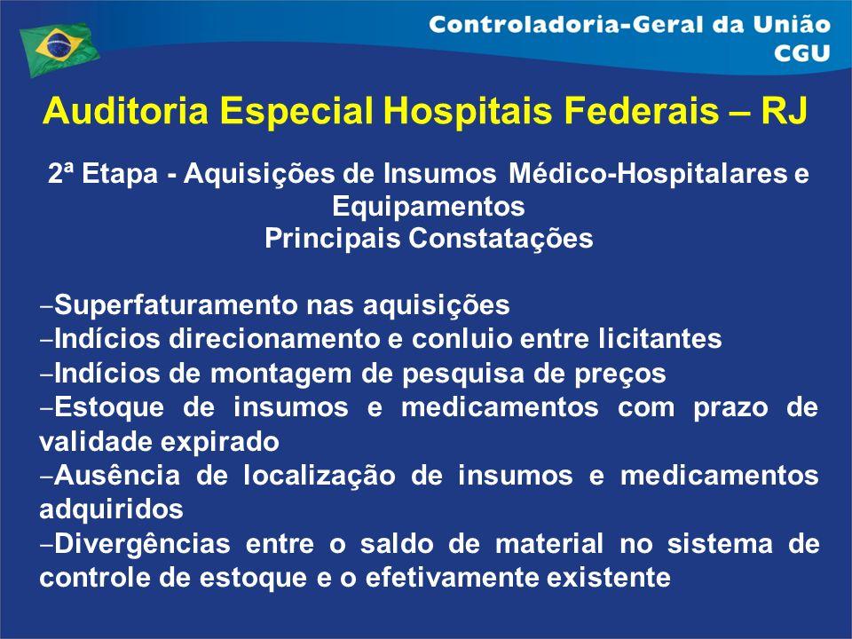 2ª Etapa - Aquisições de Insumos Médico-Hospitalares e Equipamentos Principais Constatações Superfaturamento nas aquisições Indícios direcionamento e