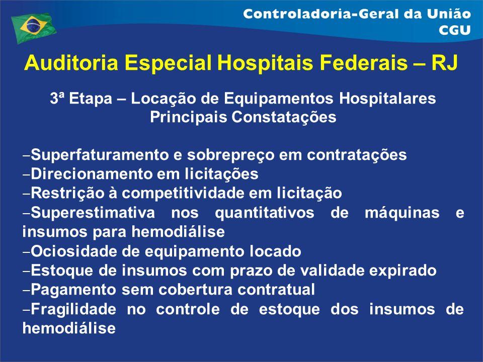 3ª Etapa – Locação de Equipamentos Hospitalares Principais Constatações Superfaturamento e sobrepreço em contratações Direcionamento em licitações Res