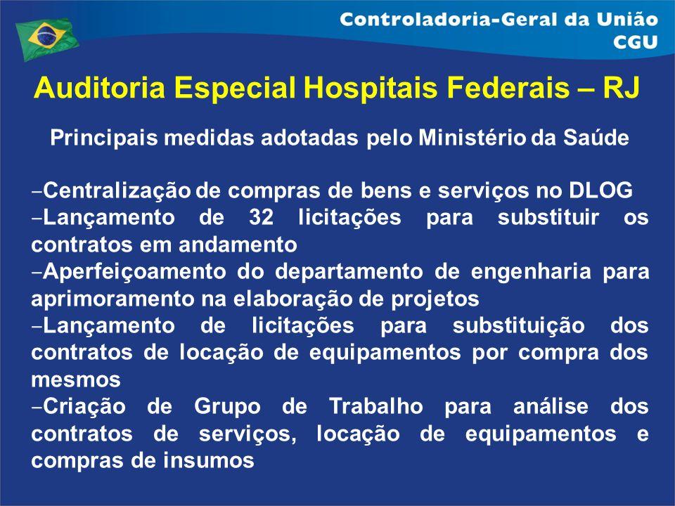 Principais medidas adotadas pelo Ministério da Saúde Centralização de compras de bens e serviços no DLOG Lançamento de 32 licitações para substituir o