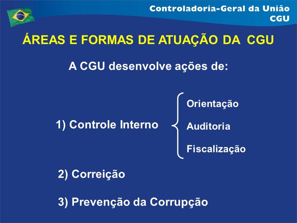 ÁREAS E FORMAS DE ATUAÇÃO DA CGU 2) Correição 3) Prevenção da Corrupção Orientação Auditoria Fiscalização 1) Controle Interno A CGU desenvolve ações d