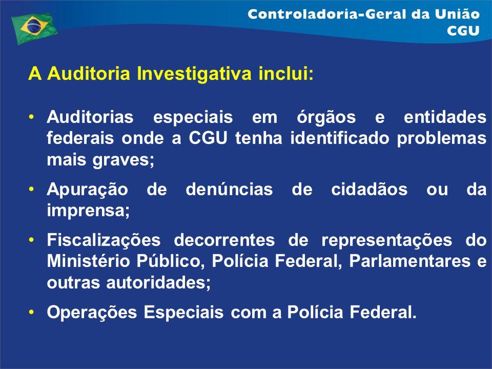 A Auditoria Investigativa inclui: Auditorias especiais em órgãos e entidades federais onde a CGU tenha identificado problemas mais graves; Apuração de