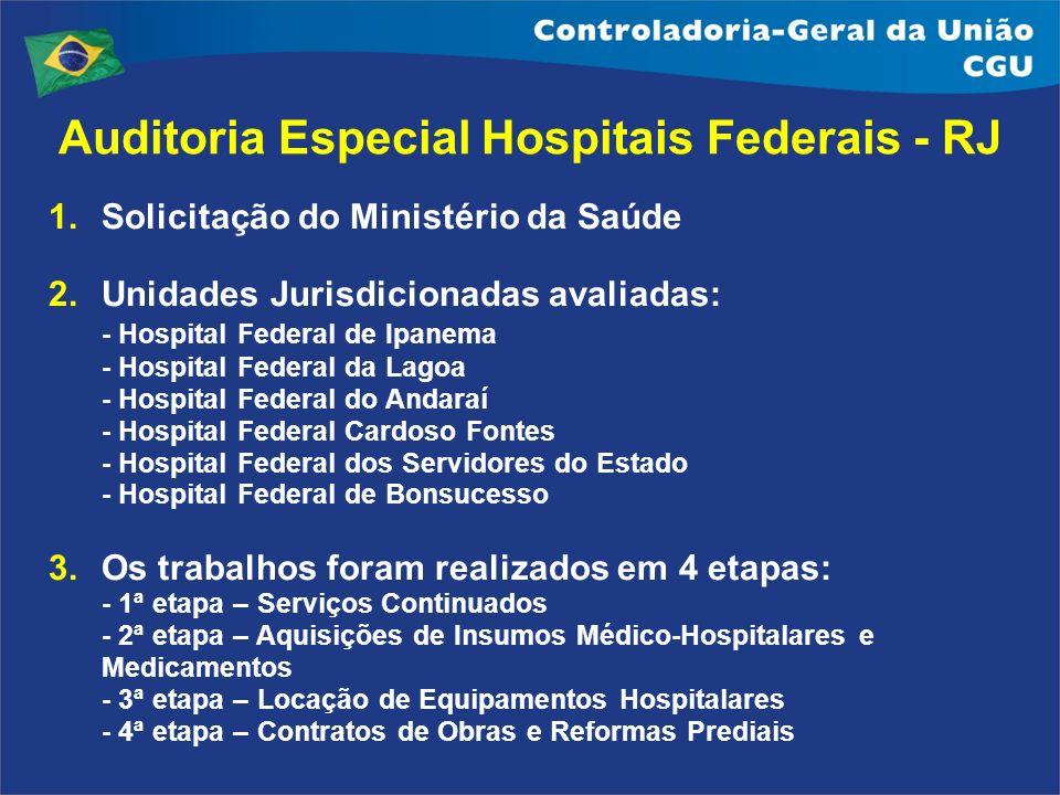 1.Solicitação do Ministério da Saúde 2.Unidades Jurisdicionadas avaliadas: - Hospital Federal de Ipanema - Hospital Federal da Lagoa - Hospital Federa