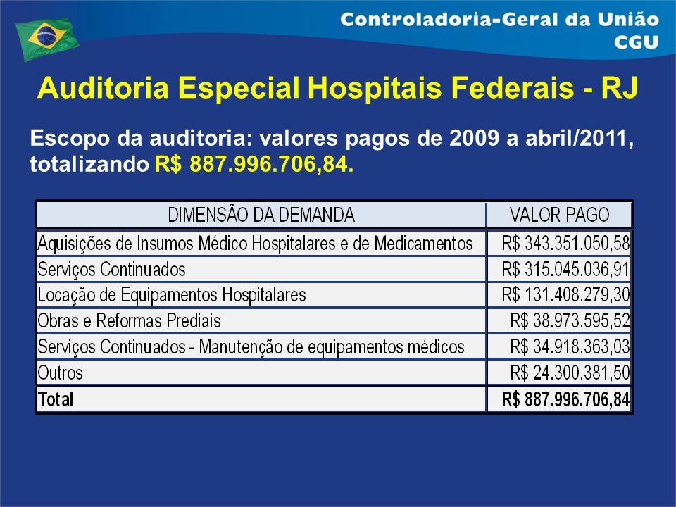 Escopo da auditoria: valores pagos de 2009 a abril/2011, totalizando R$ 887.996.706,84. Auditoria Especial Hospitais Federais - RJ